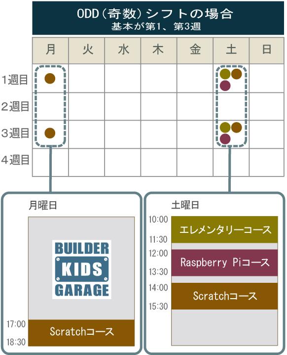 ODDシフトカレンダー